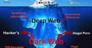 Bitcoin On The Dark Web